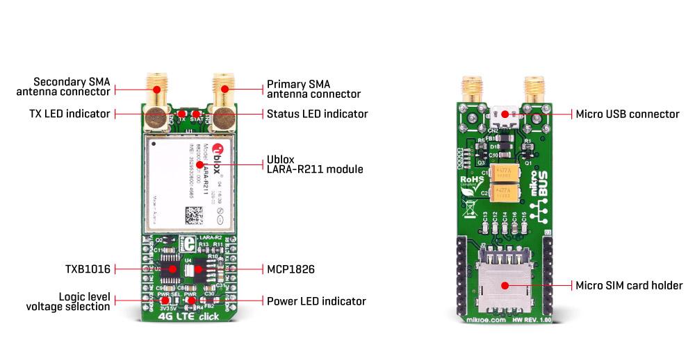 MikroE 4G LTE-E click (Europe)