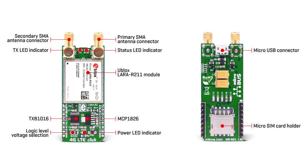 MikroE 4G LTE-NA click (North America) - Verizon