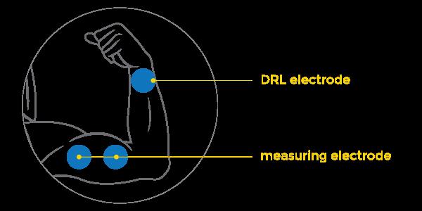 Mikroe Sensors EMG click setup