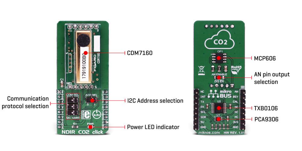Mikroe Sensors NDIR CO2 click