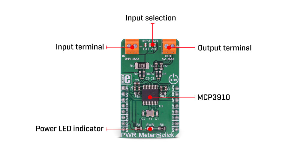 PWR Meter 2 click