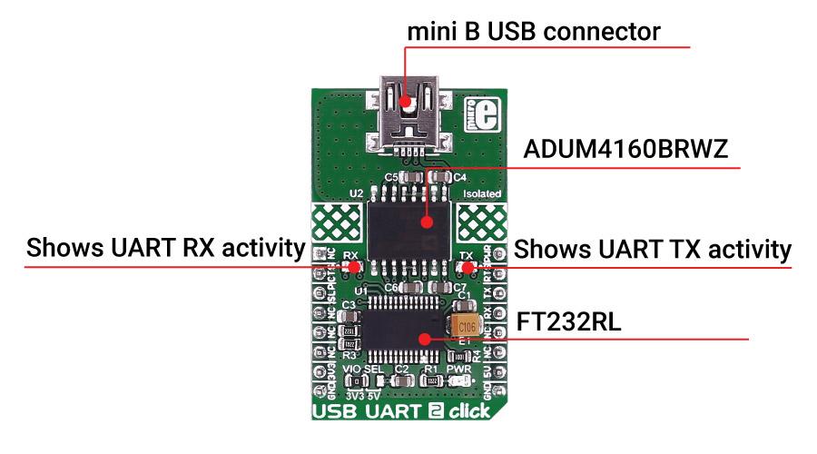 USB UART 2 Click by MikroElekt...
