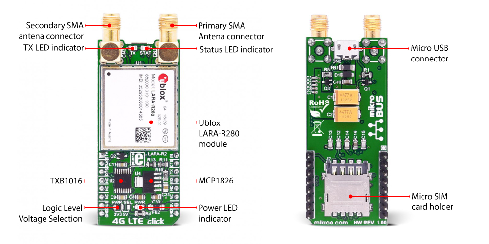 MikroE Click Boards Wireless Connectivity 4G LTE-APJ