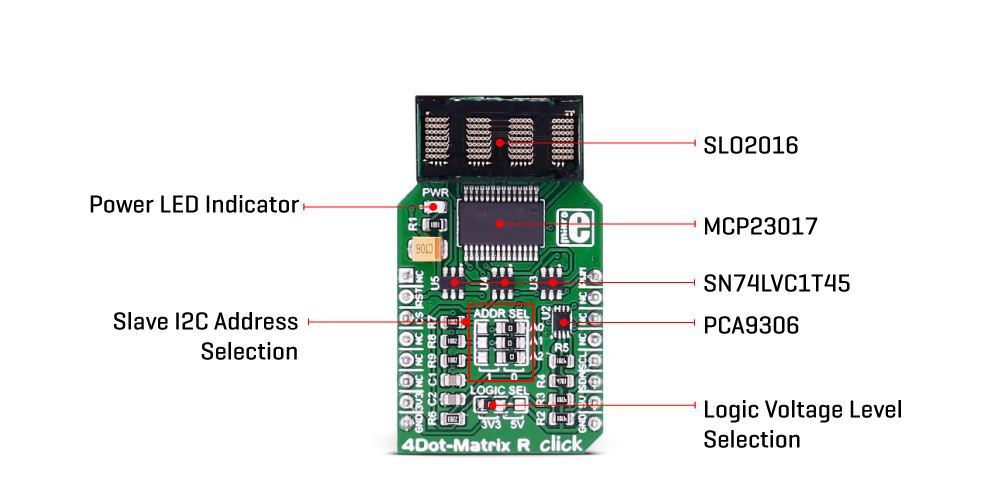 Click BoardsDisplay & LED4Dot-Matrix R click