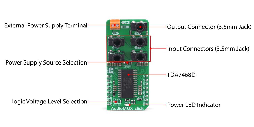 MikroElektronika AudioMUX Click