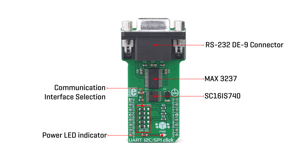 Mikroe Interface UART I2C/SPI Click