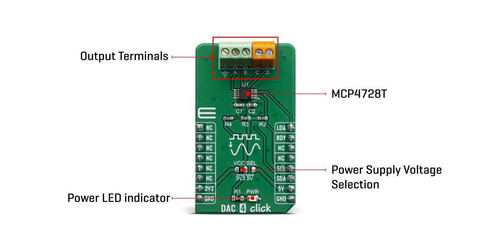 Click BoardsMixed Signal DAC 4 Click