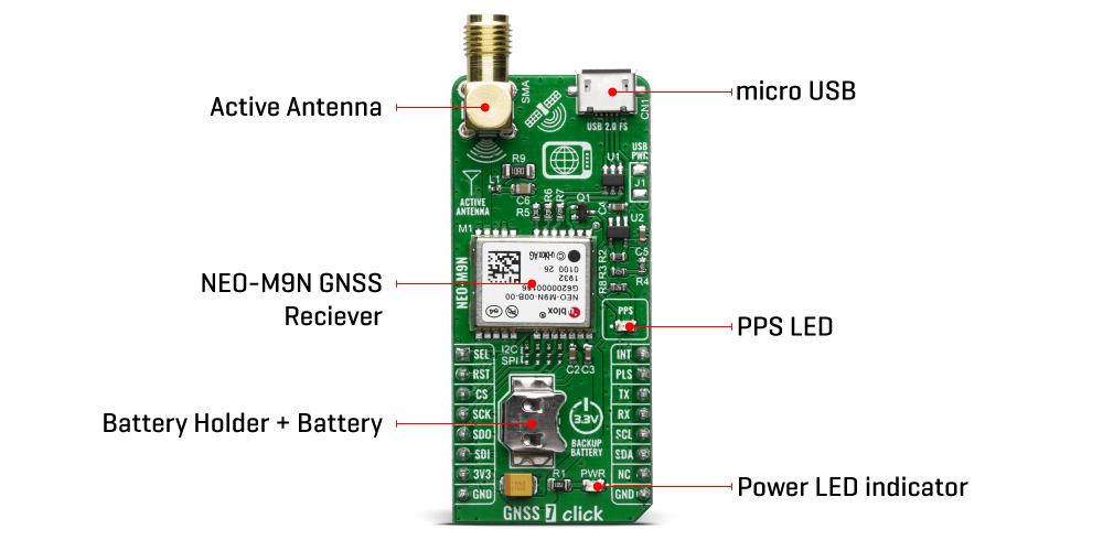 Click Boards Wireless Connectivity GPS/GNSS GNSS 7 Click